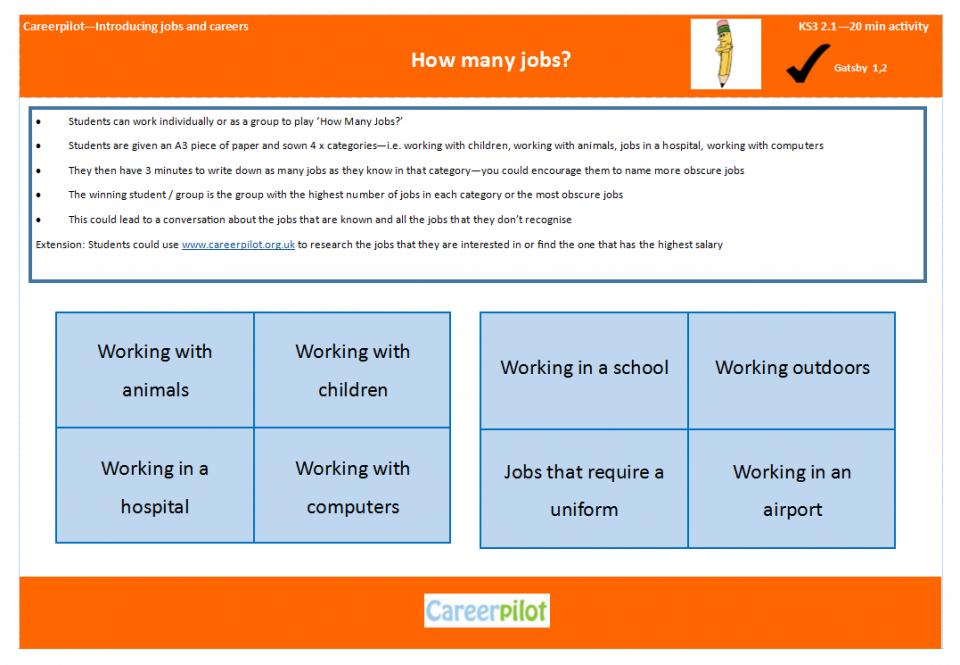 How many jobs?